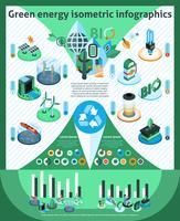 Infographics isometrico di energia verde vettore