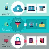 Banner di crittografia dei dati