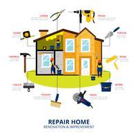 Concetto di ristrutturazione casa vettore