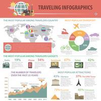 Set di infografica estate vettore