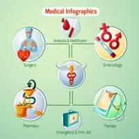 Set di infografica medica