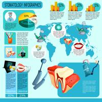 set di infografica stomatologia