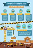 Set di infografica di costruzione vettore