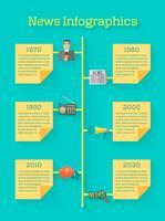 Infografica della cronologia di notizie vettore