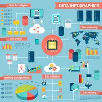 Set di infografica dei dati