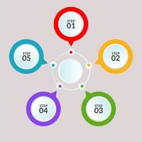 Modello di infographic della connessione del cerchio per l'uso nel poster del diagramma del flusso di lavoro