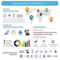 Disposizione del manifesto di rapporto di applicazioni infographic di nanotecnologia