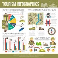 Insieme di infographics di turismo