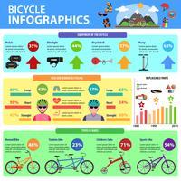 Set di infografica bicicletta vettore
