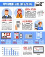 Insieme infografico di mass media vettore