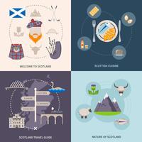 Set di icone di guida della Scozia vettore