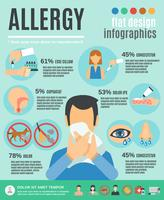 Set di infografica di allergia