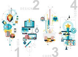 Set di banner di processo creativo
