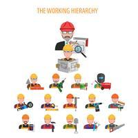 Concetto di lavoratore piatto