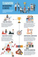 Banner di infografica gestione del lavoro di squadra