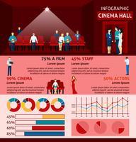 Infografica persone che visitano il cinema vettore