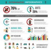 Insegna del Layout di Infographics di disinfestazione di disinfestazione sterminatore vettore