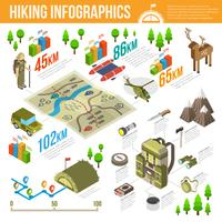 Escursionismo Set Infografica