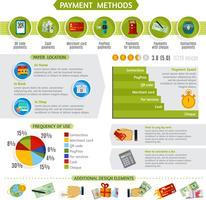 Banner di layout di presentazione infografica metodi di pagamento