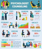 Grafico di infographics di fatti di consulenza dello psicologo vettore