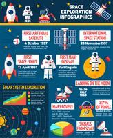 Poster di presentazione infografica timeline di esplorazione dello spazio