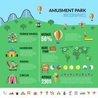 Infographics dei visitatori di attrazioni del parco di Amusemennt