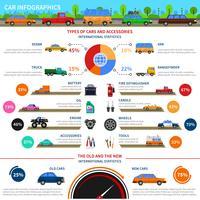 Tipi di automobili Infographic Set vettore