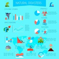 Poster di infografica di disastri naturali