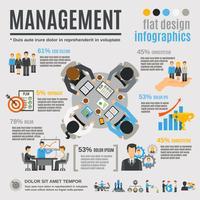 Set di infografica di gestione vettore