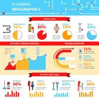 Set infografica idraulici