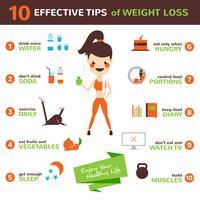 Set di infografica di dieta