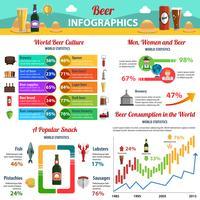 Insieme di infographics di birra