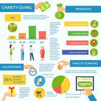 Infographics di stile piatto di beneficenza