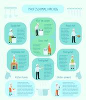 Cuori professionali a colori piatto infografica