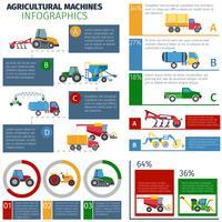 Set di macchine agricole infografica vettore