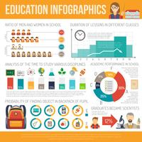 Set di infografica di educazione
