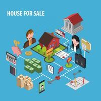 Concetto di vendita immobiliare vettore