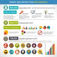 Infographics di protezione di idea di brevetto vettore
