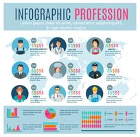 Set di infographics di professioni