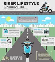 Set di infografica Rider vettore