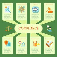 Set di infografica di conformità