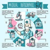 Schizzo di infografica medica