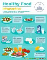 Infographics di cibo sano vettore