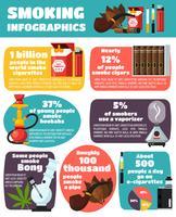 Layout piatto infografica fumatori vettore