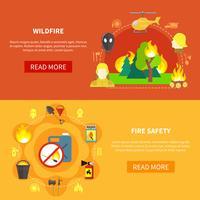 Set di striscioni antincendio