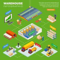 Layout di infografica isometrica di magazzino