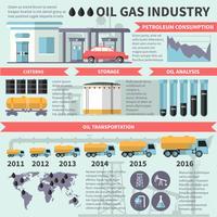 Infographics dell'industria petrolifera del gas