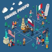 Modello isometrico di persone di viaggio vettore