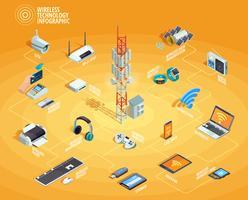 Poster di diagramma di flusso infografica isometrica tecnologia wireless vettore