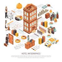 Infographics isometrico dell'infrastruttura e delle strutture dell'hotel